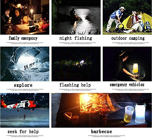 AnnengjinUltra-compact-Portable-Waterproof-Camping-Lights-and-Lanterns-LED-Flashlight-with-3-Modes-LowHighBlinking-Garden-Lightings-Outside-Outdoor-Lights-Fishing-Hiking-Camping-Equipment