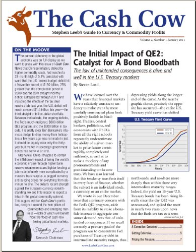 Leeb's Cash Chow (The Initial Impact of QE2: Catalyst for A Bond Bloodbath)