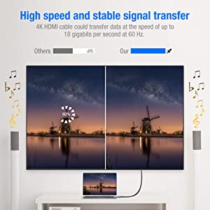 Highwings HDMI 2 0 Cable 10FT/3M,4K@60Hz Ultra High Speed
