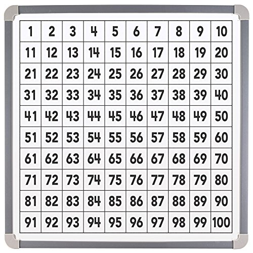 Educational Insights Foam Magnetic Numbers with Board (Hundreds Chart Manipulative compare prices)