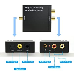 KUYiA DAC Digital to Analog Audio Converter, Digital SPDIF Optical/Coaxial to Analog 3.5mm RCA L/R Audio Conveter Adapter with Optical Toslink Cable for PS3 PS4 XBox Blu Ray DVD HDTV (Black) (Color: Black, Tamaño: Digital to Analog Audio Converter Mini)