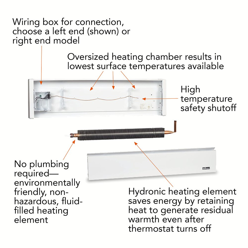 top rated hydronic softheat 1250 watt electric baseboard heater by cadet right end wiring 240v. Black Bedroom Furniture Sets. Home Design Ideas