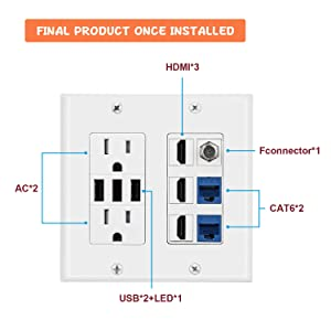 2 Power Outlet 15A with Dual 2.4A USB Charger Port Wall Plate with LED Lighting, DBillionDa 3 HDMI HDTV + 2 CAT6 RJ45 Ethernet + Coaxial Cable TV F Type Keystone Face Plate White … (Color: WL-01, Tamaño: 2 Port)
