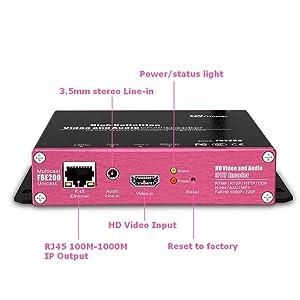FMUSER H 264 / H 265 HDMI HEVC IPTV Encoder, HD Video Encoder
