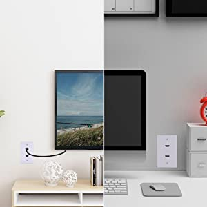 HDMI Wall Plate New Rear Connector Design with Mounting Bracket Easy to Install Built-in Flexible Hi-Speed HDMI 2.0 Version Supports 4K, 3D, ARC, Dual Port White (HDMI Wall Plate-2k) (Color: HDMI Wall Plate-2k)