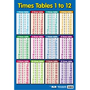 13 times tables chart multiplication times tables times for 13 times table chart