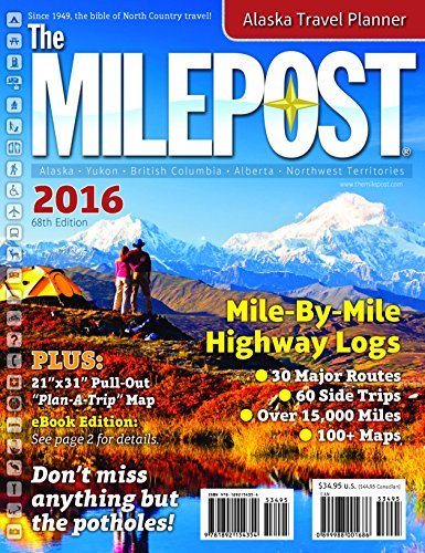 The Milepost 201