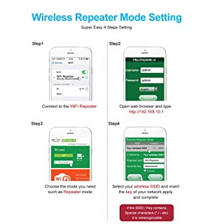 EASON Wireless WiFi Repeater, WiFi Extender Ultraboost WiFi Amplifier Remote Repeater 300M WiFi Enhancer Wi Fi Repeater Access Point,2 (Color: 2)
