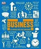 "Afficher ""Business"""