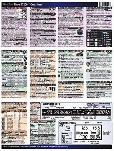 botany for dummies pdf free download