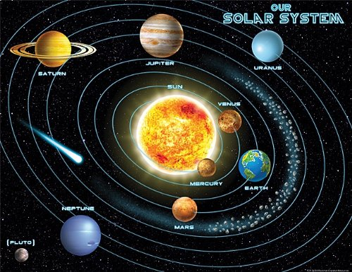 Teacher Created Resources Solar System Chart, Multi Color (7633) front-384867