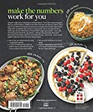 Better Homes and Gardens Calorie-Smart Meals: 150 Recipes for Delicious 300-, 400-, and 500-Calorie Dishes (Better Homes and Gardens Cooking)