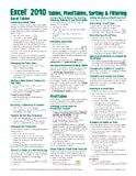 www.payane.ir - Microsoft Excel 2010 Tables, PivotTables, Sorting & Filtering Quick Reference Guide (Cheat Sheet of Instructions, Tips & Shortcuts - Laminated Card)