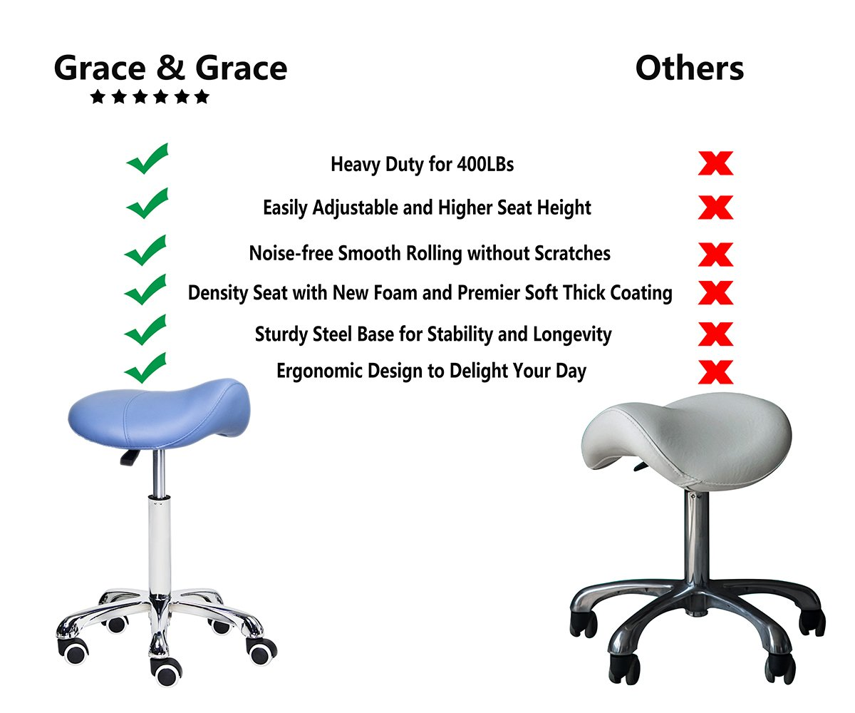 Grace & Grace Professional Saddle Stool Series Hydraulic Swivel Comfortable Ergonomic with Heavy Duty Metal Base for Dentist Spa Massage Salons (Without Backrest, Blue)