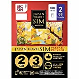 IIJ BIC SIM JAPAN TRAVEL SIM PREPAID PACKAGE[Data Service only]NO SMS microSIM ※No refundable