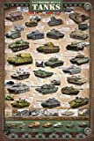 History of Tanks Poster
