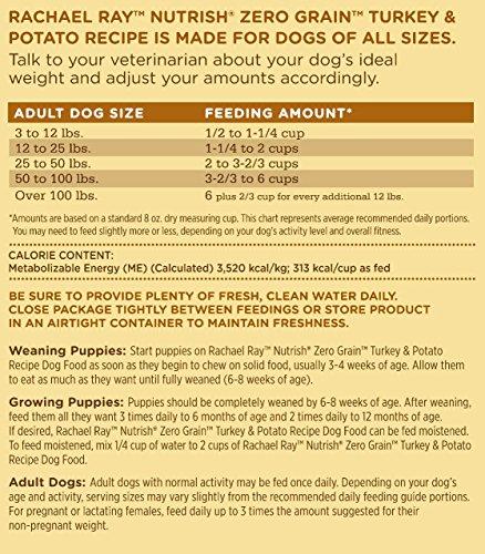Rachael ray grain free dog food coupons