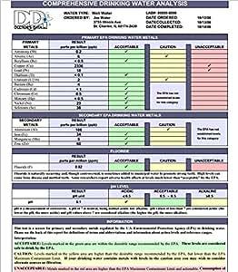 Amazon.com: Home Drinking Water Lab Analysis Testing Kit
