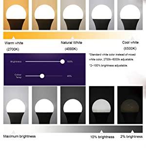 60W Equivalent 1 Pack No Hub Required Works with  Echo Alexa Google Home and IFTTT E26 7W WiFi Light Bulbs 2700K to 6500K Dimmable and RGBCW Color Changing LEGELITE LED Smart Light Bulb