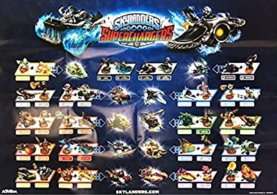 "Skylanders Superchargers Dark Edition Double-Sided Figure and Vehicle Character Poster 28"" x 20"""