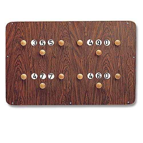 Zähltafel für Poolbillard