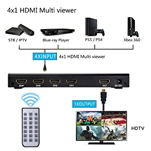 HDMI 4X1 MultiViewer, Quad Viewer 1080P 4 in 1 Out HDMI Screen