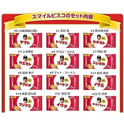 阪神タイガース創設80周年記念 スマイルビスコ