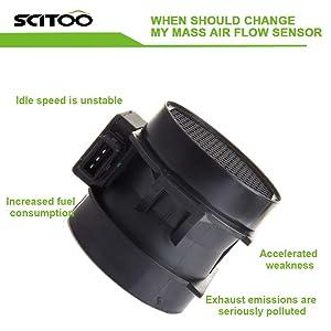 Mass Air Flow Meter Sensor MAF w// Housing for 2001-2004 Volvo S40 V40 Turbo New