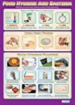 Food Hygiene & Bacteria |Design and T...