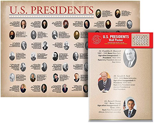 us-presidents-wall-map