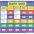 Scholastic Teacher's Friend Math Class Quiz: Grades 5-6 Pocket Chart Add-ons, Multiple Colors (TF5412)