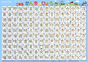 漢字 6年生で習う漢字 : Amazon | おふろでレッスン ...
