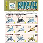 Modern Euro Jet Fighter, 1/144, a Set of 2 Planes. Collectable. Randomly Picked #71115