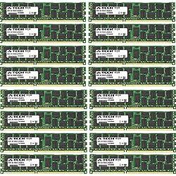 16GB KIT (2 x 8GB) For SuperMicro A+ Server Series 4022G-6F. DIMM DDR3 ECC Registered PC3-8500 1066MHz Quad Rank RAM Memory. Genuine A-Tech Brand.