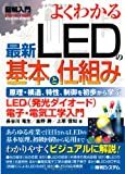 �޲�����褯�狼��ǿ�LED�δ��ܤȻ��Ȥ� (How��nual Visual Guide Book)