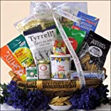 Sugar Free Birthday Celebration: Birthday Gift Basket