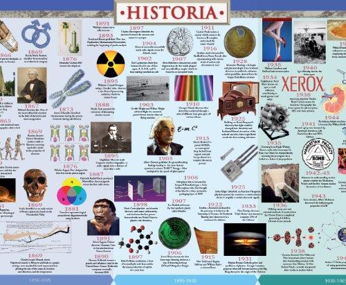 Xoom history timeline online now