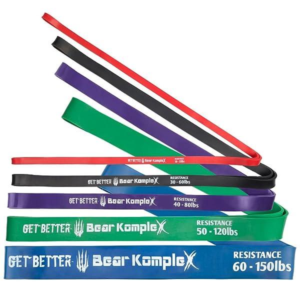 Bear KompleX Resistance Band - #2 Black- 30 to 60 Pounds (3/4)