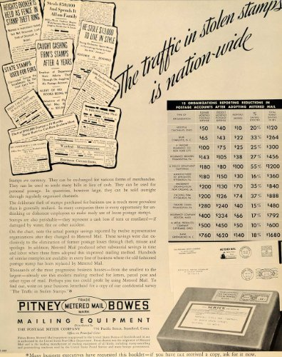 1936 Ad Pitney Bowes Metered Mail Stamp Postage Post - Original Print Ad