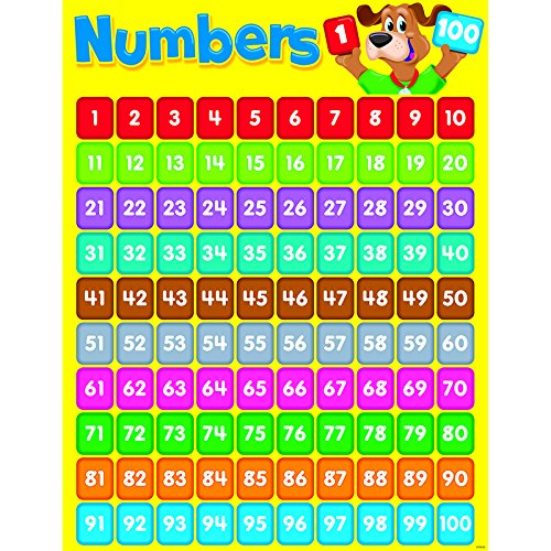 Trend Enterprises Numbers 1-100 (Happy Hound) (T-38336) (1 Numbers compare prices)