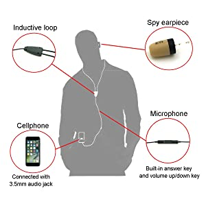2017 New Invisible Spy Earpiece 918 Detection Wireless Hidden Covert Earphone