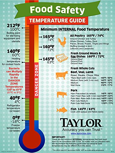 Taylor Taylor Dig 1478-1421. Programmable Therm