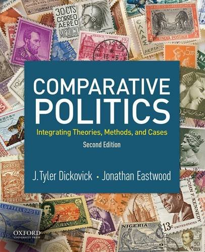 case study method in comparative politics
