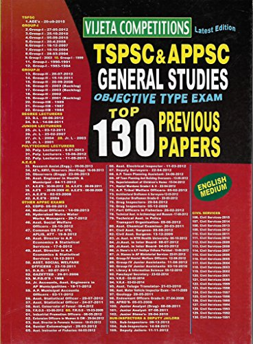 TSPSC & APPSC General Studies- TOP 130 Previous Papers [ ENGLISH MEDIUM...