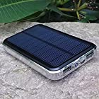 ALLPOWERS™ Solar Panel Charger iphone 10000mAh Dual-Port Portable Charger Backup External Battery Power Pack for iPhone 5S 5C 5 4S 4, iPad Air, Other iPads, iPods, Samsung Galaxy S4, S3, S2, Note 3, Note 2, Most Kinds of Android Smart Phones and Tablets, Gopro Camera and More Other Devices (BLACK)