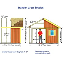 Brandon Cross Section