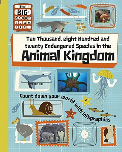 Ten Thousand, Eight Hundred and Twenty Endangered Species in the Animal Kingdom (The Big Countdown)