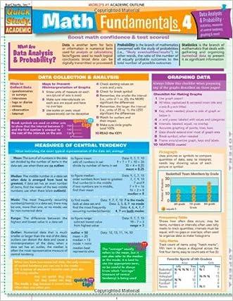 Math Fundamentals 4 (Quickstudy: Academic)