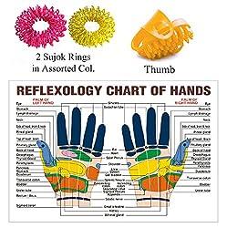 Super India Store Acupressure Massage Sujok Rings In Assorted Colors Set Of 2 Pcs