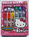 Hello Kitty Lip Gloss/Shine With Char…